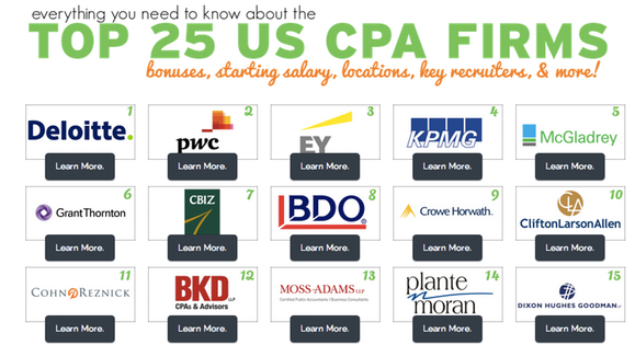 Everything you want to know about Top 25 accounting firms
